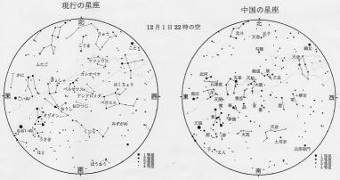 中国星座への招待 -日本人と星座-