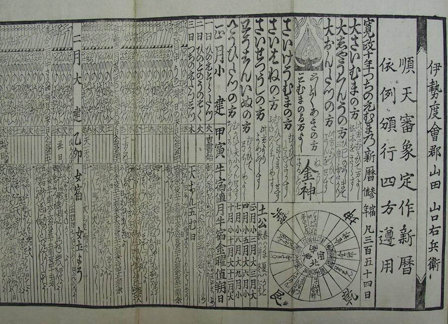 天文学史ギャラリー ☆ その3